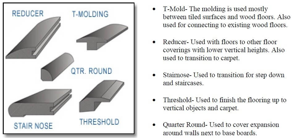 Types of transitions at Simple Flooring Company